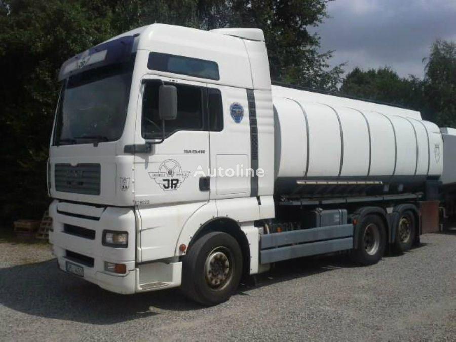 MAN TANK TGA 26.480 16.500L Fuel Manual Pomp Meter tankbil